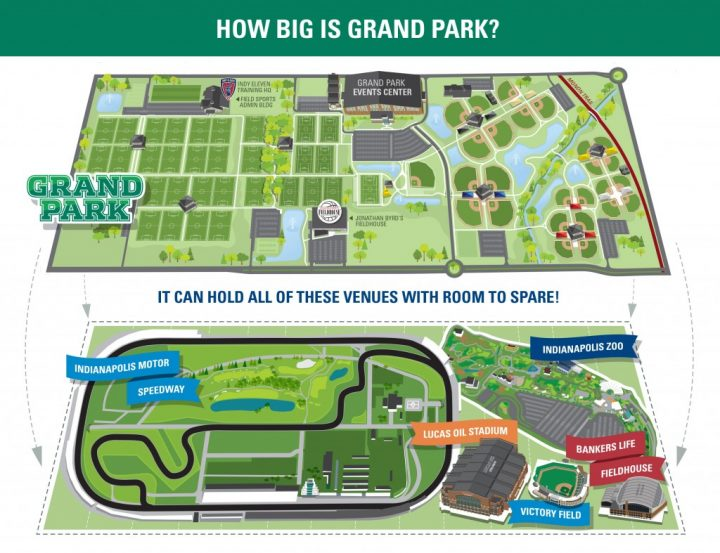 The graphic shows the size of Grand Park. (Submitted image by the City of Westfield/Wilkinson Brothers.)